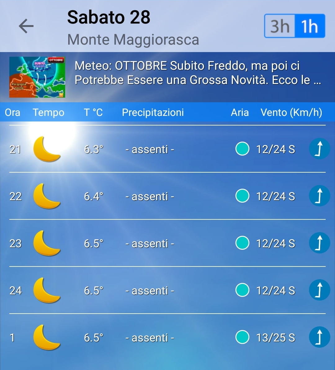 Screenshot_20190926-204256_the Weather.jpg