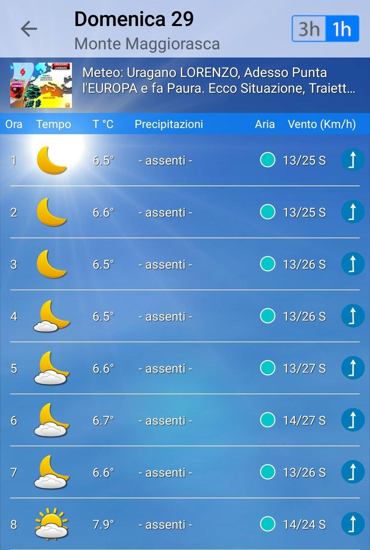 Screenshot_20190926-204327_the Weather.jpg